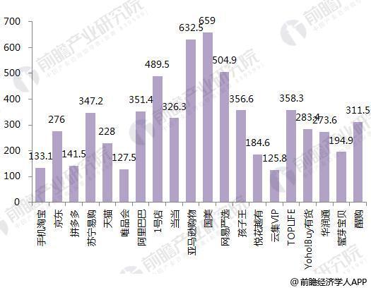 2018年4月全体男性网民兴趣偏好TOP20.....png